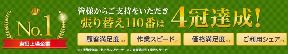 皆様からご支持をいただき張り替え110番は4冠達成! 顧客満足度No.1 作業スピードNo.1 価格満足度No.1 ご利用シェアNo.1